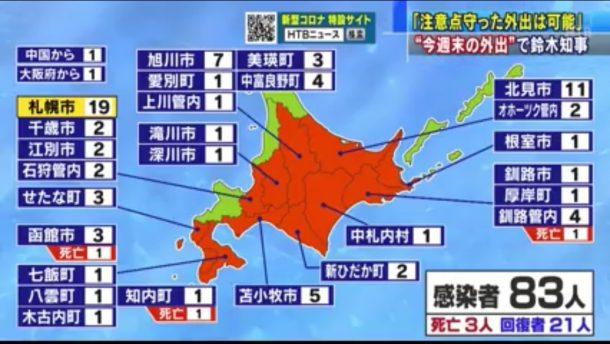 函館 コロナ 死亡